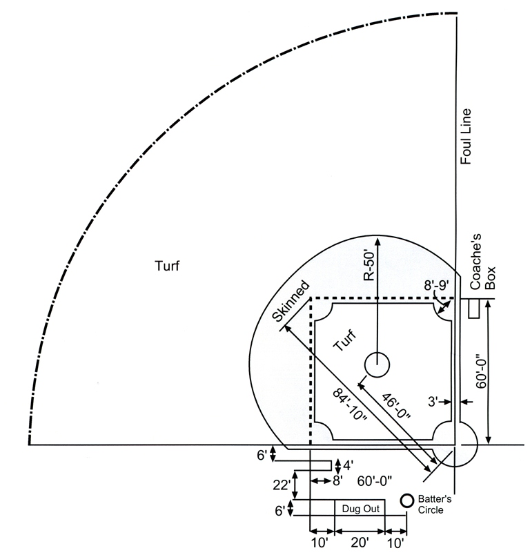 Repurposed Satellite Dish Antenna in addition Index1557 moreover Cellular  work together with Baseballtomorrowfund mlblogs additionally Pllbasiclinkedin. on cell phone signals diagram